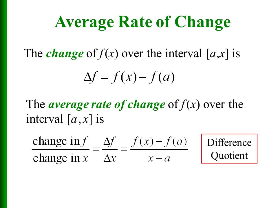 Average Rate of Change The change of f (x) over the interval [a,x] is